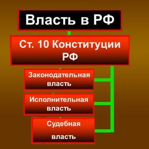 Органы власти Пыталово